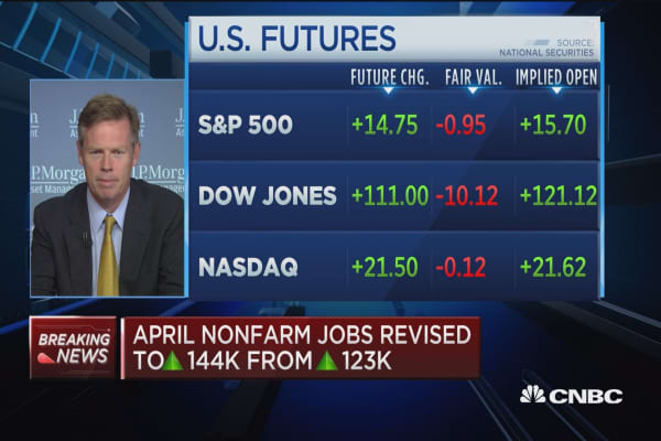 Economy actually heating up: Strategist