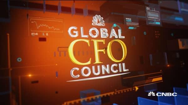 Global CFO Council survey results