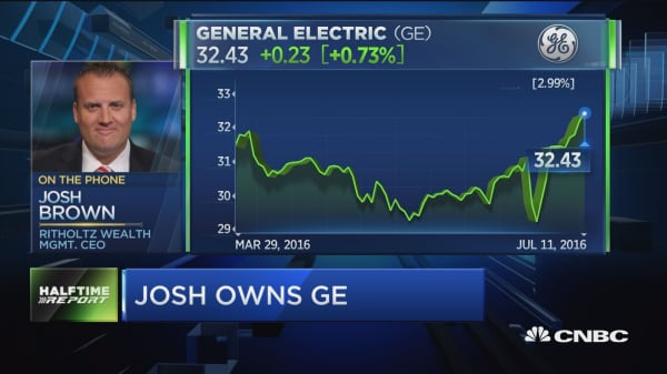 GE hits 8-year high