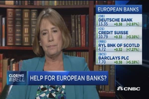 Brexit impact on banks
