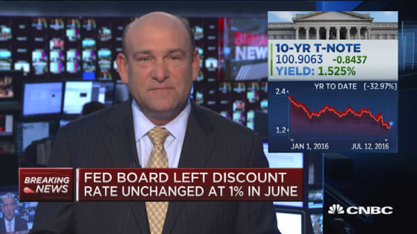 Fed releases discount rate minutes