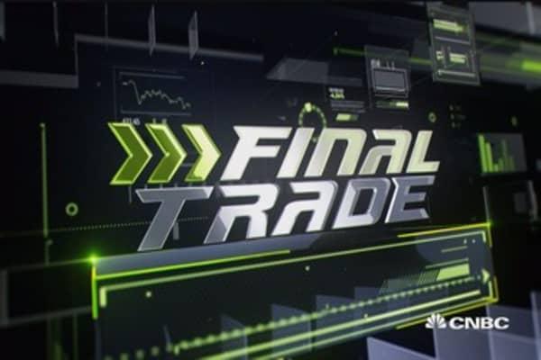 Final Trade: INTC, EWM, POT & TLT
