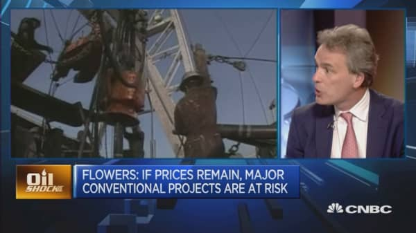 Industry is starting to adapt to lower oil prices: Analyst