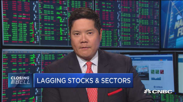 Lagging stocks & sectors