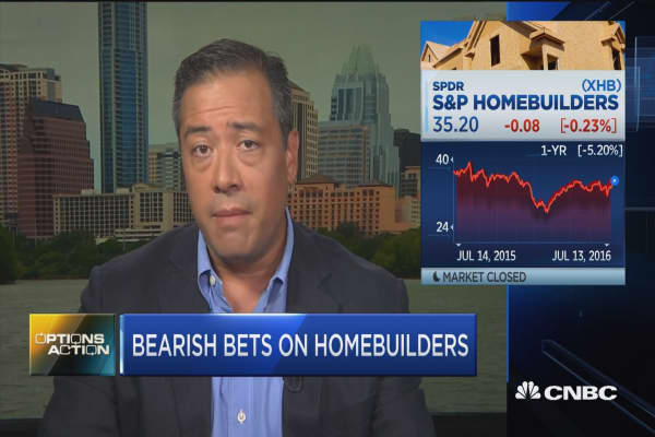 Options Action: Homebuilders wreck coming?