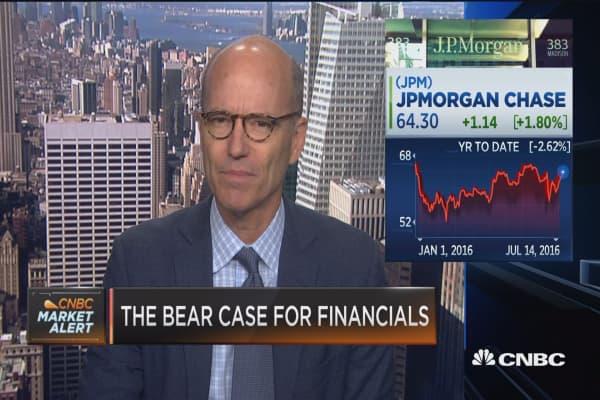 Bull vs. bear on financials