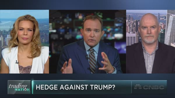 Buy puts to hedge against Trump?