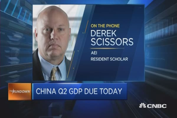 China GDP Sand