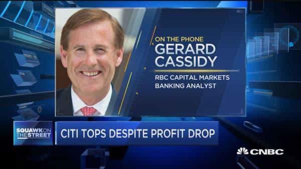Banks in focus: Wells Fargo & Citigroup