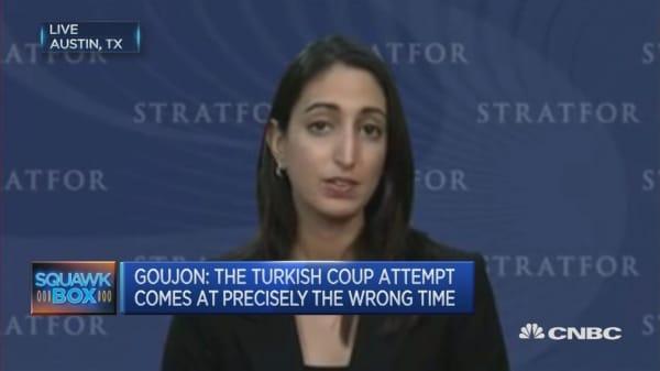Turkey Coup Geopolitics