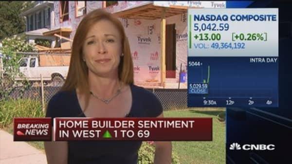 Builder confidence misses