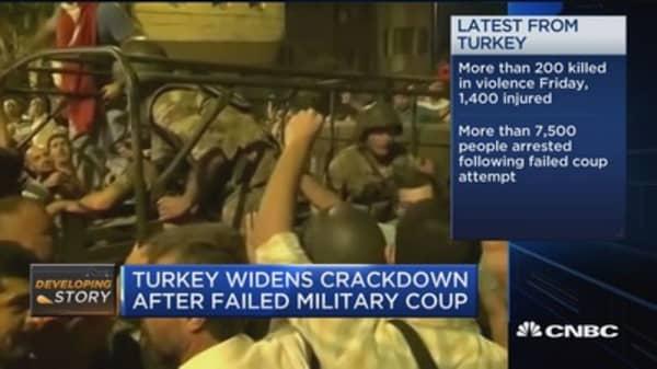 Turkey 10-year note spikes