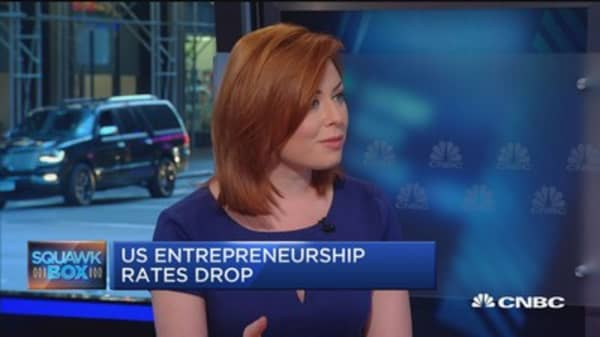 Executive Edge: Entrepreneurship on decline