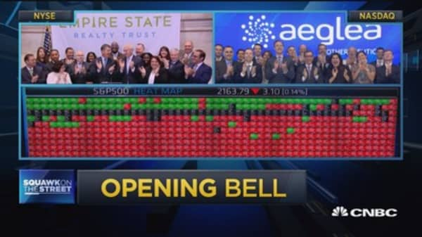 Opening Bell, July 19th, 2016