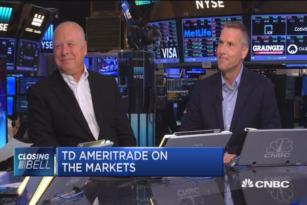 TD Ameritrade on the markets