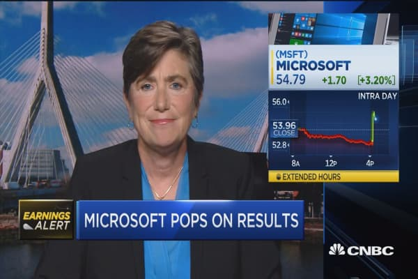 Microsoft pops on results