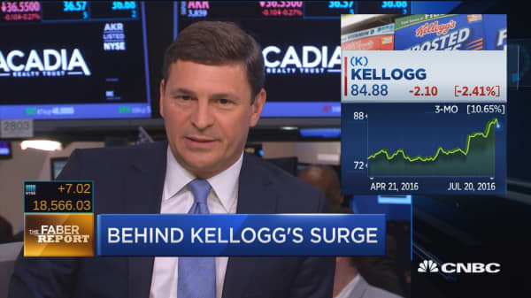 Faber Report: Kellogg shares higher