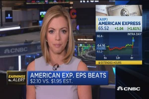 Mixed results for American Express