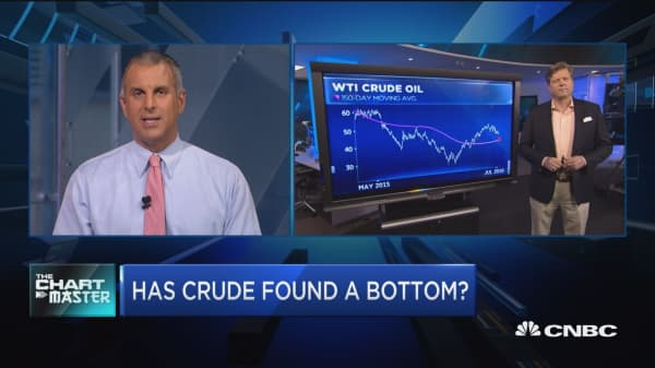 Has crude found a bottom?