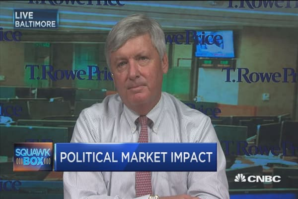 Markets have been very 'resilient': Brian Price