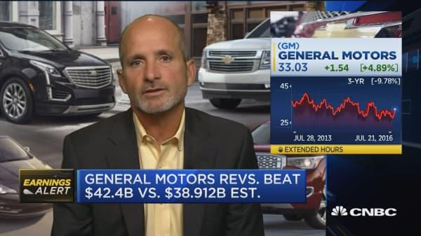 GM had strong performance around the world: CFO