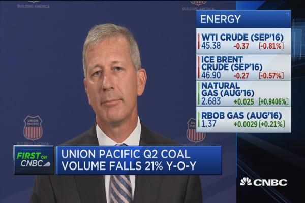 Union Pacific: Bullish on coal
