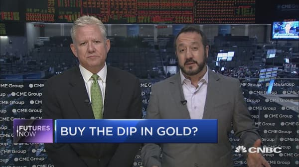 How to trade gold now