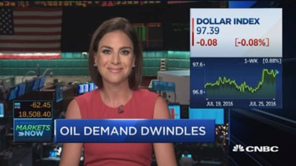 Strong dollar pressures crude