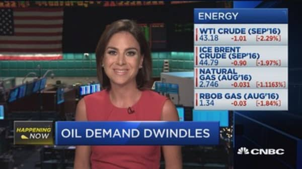 Oil closes down on strong dollar