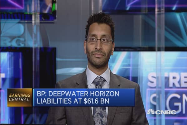 The outlook for BP in Q3 is uncertain: Analyst