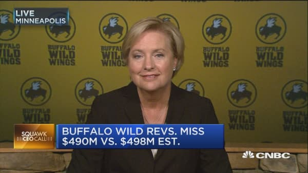 BWLD CEO: We had a solid quarter