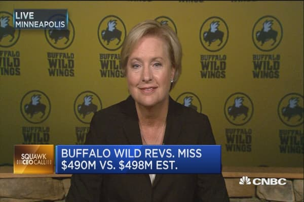 BWLD CEO: We had a solid quarter