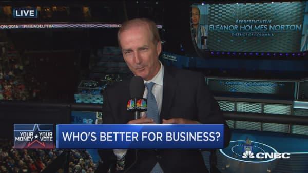 Will CEOs vote for Hillary?