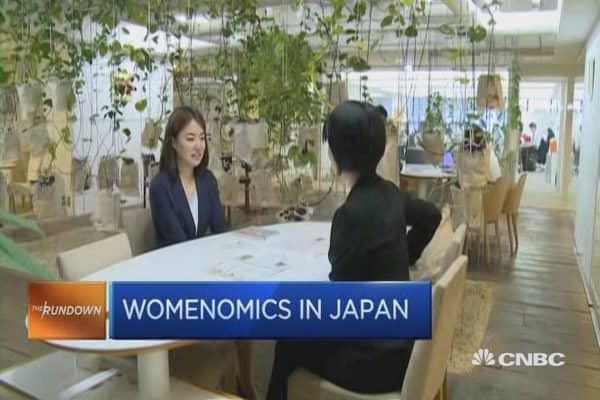 Womenomics Japan PKG