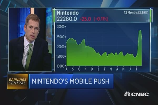 Nintendo Earnings