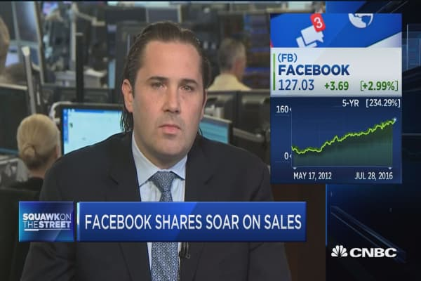 Facebook shares soar on sales