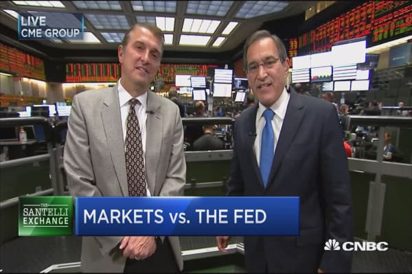 Markets vs. The Fed