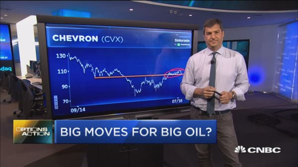 Big moves for big oil?
