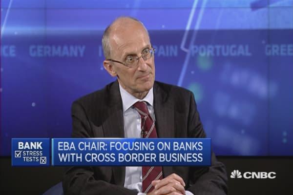 EBA puts 53 banks through stress tests