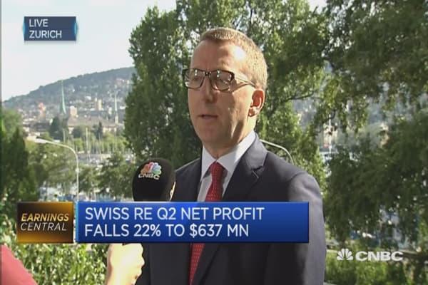 Profits fall at Swiss Re