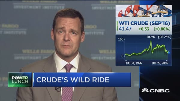 Crude's continued slide