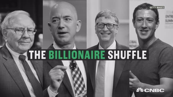 Jeff Bezos takes Warren Buffet's spot on Forbes' 'World's Richest People' list.