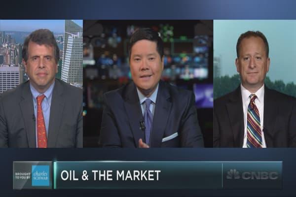Do stocks need an oil rebound?