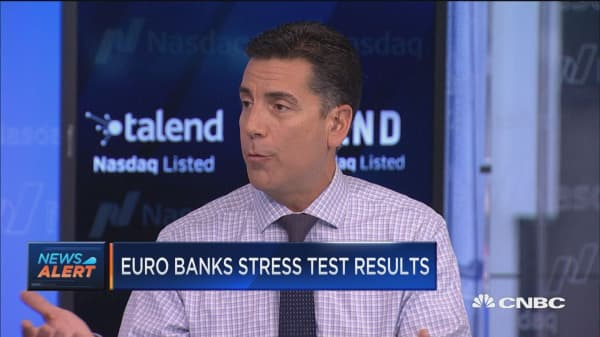 Euro banks stress test results