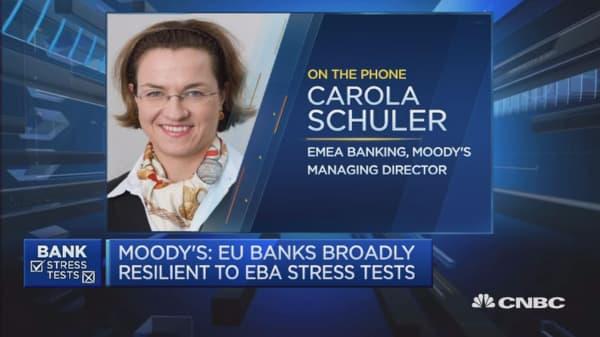 EBA stress tests showed banks were resilient: Expert