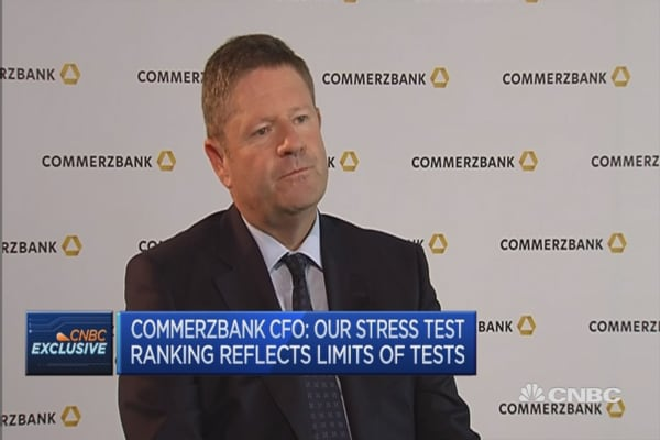Unrealistic to think 2016 results could top 2015's: Commerzbank