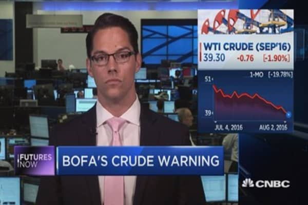 BofA's crude warning to the world
