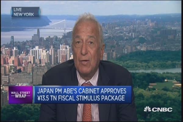 JP US Markets