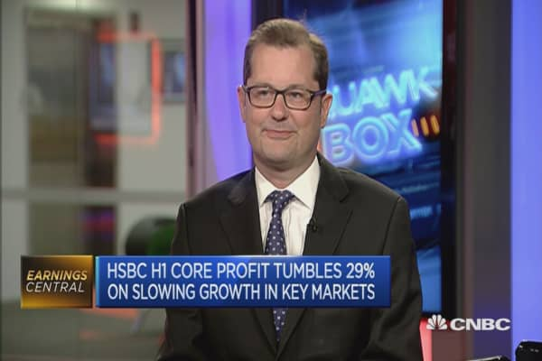 What are the problems facing HSBC?