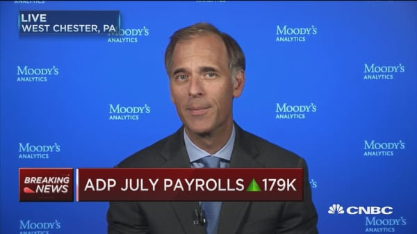 ADP July payrolls up 179K
